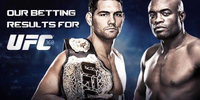 Best UFC MMA Betting Sites